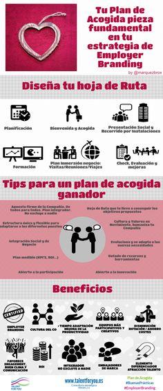 El Plan de Acogida en la estrategia de Employer Branding