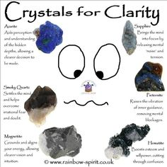 Rainbow Spirit crystal shop - Some of the crystals that can help treat mental clarity in my crystal healing poster