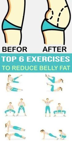 8 Simple & Best Exercises to Reduce Hanging Belly Fat Lower Belly fat does not . Fitness Motivation, Fitness Workouts, Easy Workouts, Fitness Tips, Health Fitness, Women's Health, Lower Belly Fat, Reduce Belly Fat, At Home Workout Plan