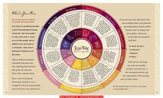 Wine Infographic 29 - http://infographicality.com/wine-infographic-29/