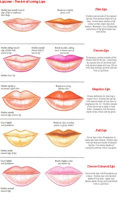 The art of Lip Lining.  Everything on this site is great.  Such great ideas and tips.  Love it.  http://modernglamwoc.files.wordpress.com/2010/06/the-art-of-lip-liner.jpg  #wedding. For great #weddingmusic ideas:  http://www.musicremembrance.com/category/blog/ #weddingmakeup