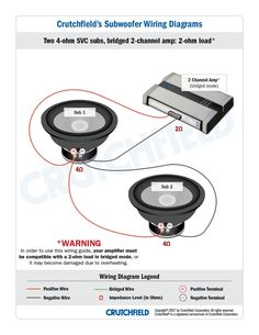 Subwoofer Wiring Diagram 8 Ohm Schematic And Wiring Diagram In 2020 Subwoofer Wiring Subwoofer Car Audio Installation