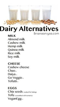 Briana Aniysa's vegan grocery list!  http://www.brianaaniysa.com/vegan-grocery-list-1/   #vegan #grocery #grocerylist