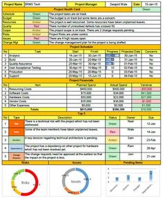 weekly status report format excel more information more information strategic plan pyramid