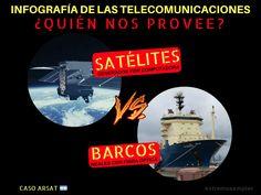 Los Confines de la Creencia: Infografía de las telecomunicaciones ¿Quién nos pr...