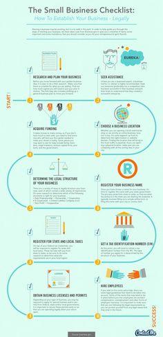 "Interessante infografica: ""The small business checklist"" #business"