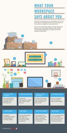 Lo que tu espacio de trabajo dice de ti | Infografía
