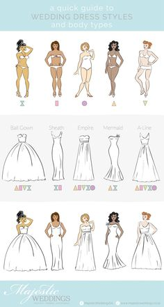 pencil drawings - Fashion infographic Wedding Dresses for Body Types Infographic MajesticWeddings co za InfographicNow com Your Number One Source For daily infographics & visual creativity Dream Wedding Dresses, Bridal Dresses, Wedding Gowns, Bridesmaid Dresses, Wedding Dress For Short Women, Wedding Dress Body Type, Wedding Dress Shopping, Different Wedding Dress Styles, Bridesmaids