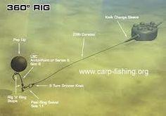 carp rigs - Google Search