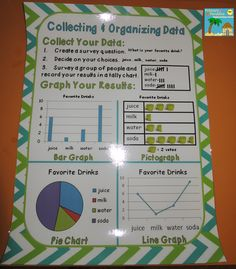 Collecting and organizing data anchor chart
