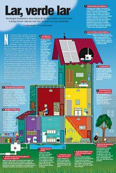 casa-ecologica-sustentavel + http://construindodecor.com.br/wood-frame-tecnologia-na-construcao-de-casas-de-madeira/