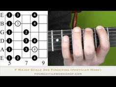 Guitar Lesson: how to play Major Scales - 3rd fingering/phrygian mode - guitar theory