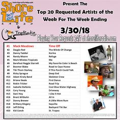 Top 20 Most Requested Artists for Week Ending Wind Of Change, Radio Stations, The Dj, Artists, Top, Radio Channels, Crop Shirt, Artist, Shirts