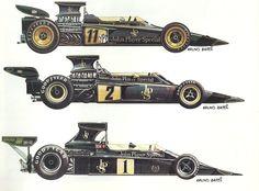 Lotus Formule 1  JPS 72    1972     JPS 72-73 1973     JPS 9     1974 alpha auto c.1976
