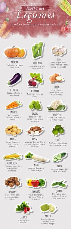 Saiba como escolher os principais tipos de legumes, verduras e frutas, usufruindo assim de todos os benefícios que esses alimentos oferecem à saúde.