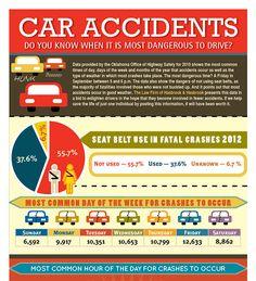 Car Accidents InfoGraphic #Car #Accidents #Infographics