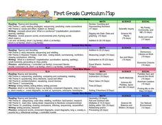 First grade curriculum map (not specifically NYS) Curriculum Planner, First Grade Curriculum, 1st Grade Math Worksheets, Writing Curriculum, Curriculum Design, Curriculum Mapping, First Grade Classroom, Homeschool Curriculum, Student Teaching