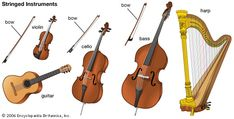 String instruments are musical instruments that produce sound from vibrating strings. Some common instruments in the string family are guitar, sitar, rabab, electric bass, violin, viola, cello, double bass, banjo, mandolin, ukulele, bouzouki, and harp.