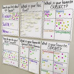 Back to School Activity. This could totally work with high school students as we… Back to School Activity. This could totally work with high school students as well. - Back To School 4th Grade Classroom, 4th Grade Math, Classroom Activities, Third Grade, Future Classroom, Back To School Activities Ks2, Year 3 Classroom Ideas, Graphing First Grade, Grade 3 Science