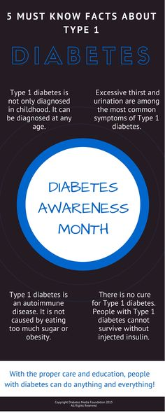 Diabetes Awareness: 5 Must Know Facts About Type 1 Diabetes