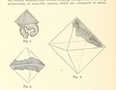 Image taken from page 28 of 'The Metallurgy of Gold, etc'   by The British Library