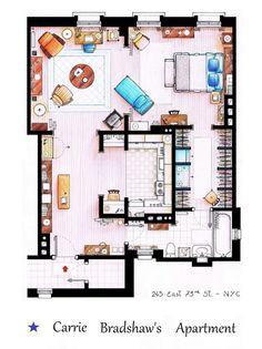 Carrie Bradshaw's appartement