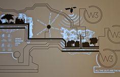Installation Image Exposition Interactive, Interactive Exhibition, Interactive Installation, Wall Installation, Interactive Timeline, Interactive Walls, Interactive Display, Interactive Design, Museum Exhibition Design