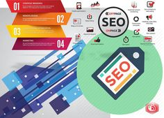 https://flic.kr/p/SFU4YN   Search engine optimization   SEO is short for search engine optimization. Search engine optimization is a methodology of strategies, techniques and tactics used to increase the amount of visitors to a website by obtaining a high-ranking placement in the search results page of a search engine (SERP) -- including Google, Bing, Yahoo and other search engines
