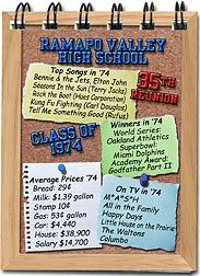Class reunion 3 x 4 inch magnet favors in Bulletin Board design are personalized with your school name and colors with fun facts from the year you graduated. Class Reunion Favors, School Reunion Decorations, Class Reunion Invitations, Reunion Quotes, 10 Year Reunion, Bulletin Board Design, Fun Questions To Ask, Party Planning, Party Time