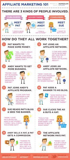 3 Kinds of People Involved in Affiliate Marketing #AffiliateMarketing #AffiliateBusiness #MakeMoneyOnline