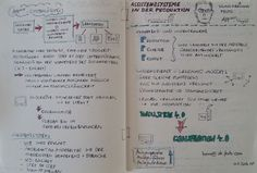 """Hands on Industrie 4.0 Sketchnote des Beitrages von Klaus Herrmann """"Assistenzsysteme in der Produktion"""""""