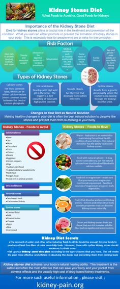 Kidney Stone Diet | What Foods to Avoid vs. Good Foods for Kidneys