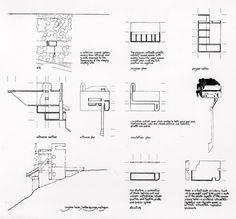 Douglas House, Richard Meier (1973)