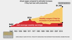 The Necessity for Higher Wages - Heiner Flassbeck on RAI (4/5)