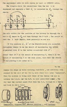 Extracts from Turing's notes on the Enigma Machine, c.1939-42. The National Archives, UK (cat. ref. HW 25/3)