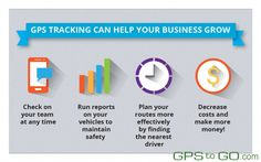 how to put gps tracking on iphone 5