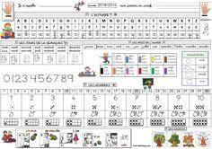Format A3, Periodic Table, Alphabet, School, Montessori, Parenting, Science, Culture, Honey