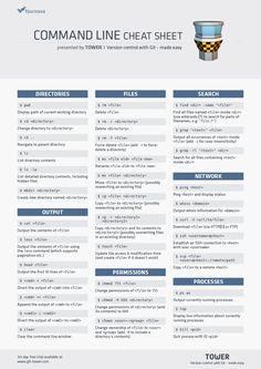 20张Cheat Sheet,让前端开发与设计效率x2 - 简书