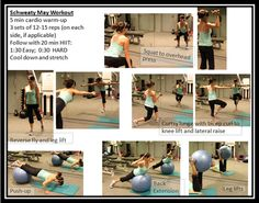 Weights and HIIT workout