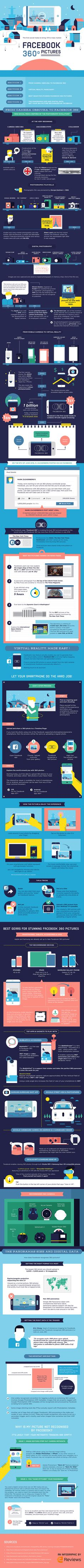 The First Social Media To Bring Virtual Reality To Mass Market - Facebook 360 Photos (infographic) www.extentia.com