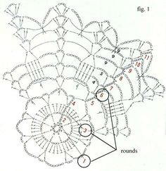 How to Read Diagram Crochet Pattern...  No time like the present (which includes tomorrow!)....  :-D