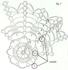Tips para principiantes del crochet | Ideas para tejido y manualidades