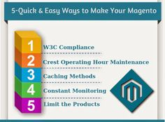 Creating and running a Magento website is not enough as you need to maintain it so that your visitors and customers find it reliable. To make your Magento website healthy, you can follow 5 instant ways that are mentioned in this blog. So, go through it.