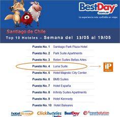iP Hoteles - Top 10 - Hoteldo - Luna Suite - Semana del 13 al 19 de Mayo