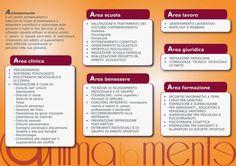 I professionisti che esercitano la professione di psicoterapeuti presso lo studio AnimaLaMente si occupano dei seguenti disturbi e patologie.
