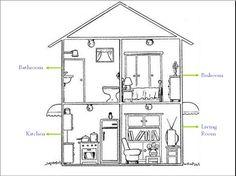 Partes de la casa en inglés con dibujos para colorear