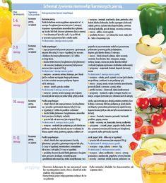 Żywienie niemowląt - poznaj prawidłowy schemat żywienia dziecka, dowiedz się, jak odpowiednio karmić niemowlęta piersią, sztucznie i sposobem mieszanym. Dowiedz się, jak prawidłowo karmić niemowlę.