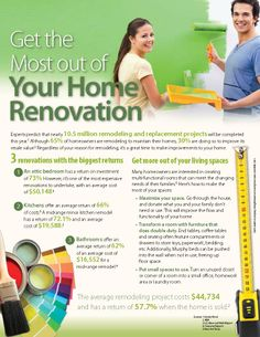 If you're planning on selling your home in the Carlsbad or North San Diego County real estate market, renovations can add thousands to your home's value. Visit http://sandiegohomes4u.com/blog to find out how to get the most from your renovation as well as get some additional renovation ideas.