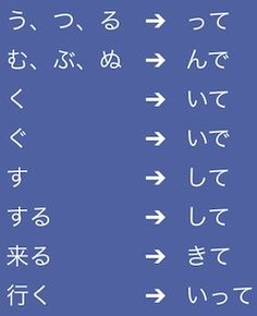 desu/masu-forms to plain form. From MLCjapanese.co.jp #Japanese ...
