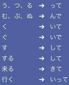 te-form.jpg (250×308)